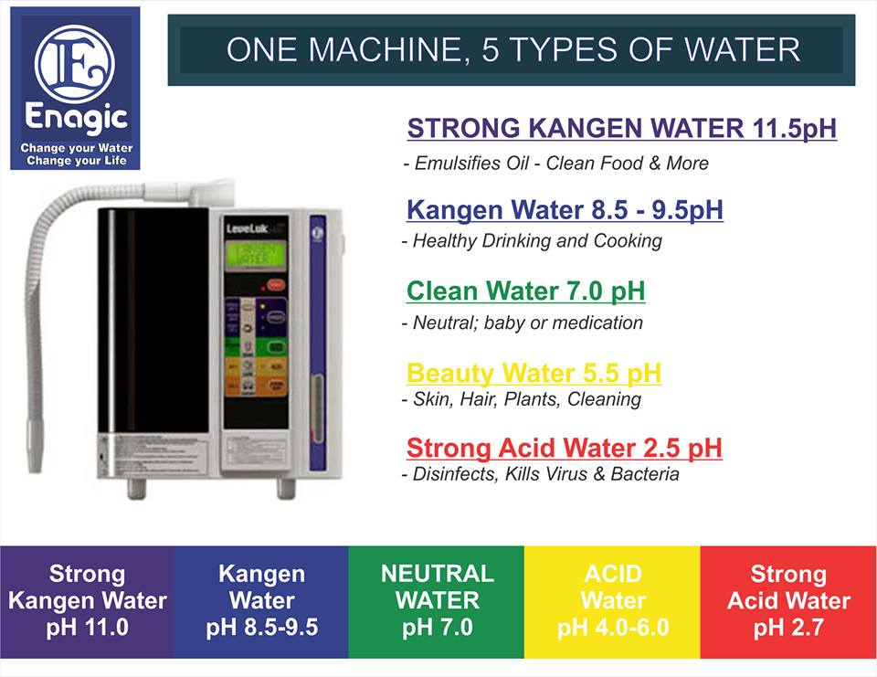 Kangan Water Machine